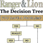 Ranger&Lion The Decision Tree
